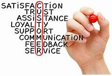 Strong Customer Service Orientation What Does The Best Customer Service Possible Look Like Ism