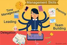 Managers Skills And Abilities Basic Management Skills Every Functioning Manager Needs To