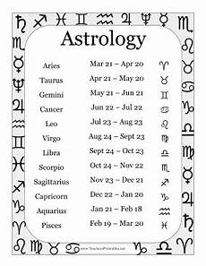 Date Of Birth Zodiac Chart This Printable Astrology Chart Lists The Dates And Symbols