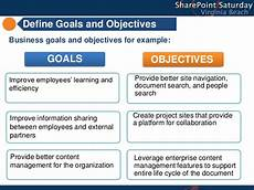 Goals And Objectives For Work Governance The What And Who For Sharepoint
