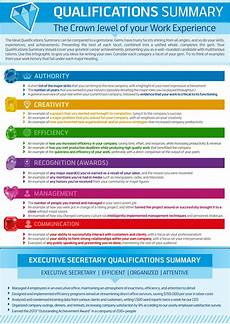 What Skills And Experience Can You Bring To This Role How To Write A Qualifications Summary Resume Genius