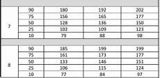 Hasbrouck And Tindal Reading Fluency Chart Pennington Publishing Blog