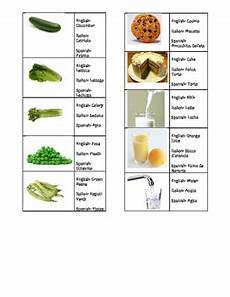 Food Chart For Kids Multilingual Foods Chart Quot Menu Quot For Kids By Lovie And The
