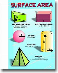 surface area educational classroom math poster ebay