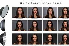 Creative Light Octabox What Is The Difference Between A Parabolic Reflector A
