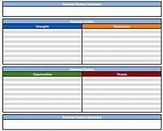 swot analysis excel template free swot analysis templates aha