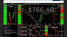 Bitcoin Live Chart Live Bitcoin Trading Red Bloody Candles On The Charts