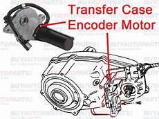 Repair Encoder Motor