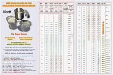 David Size Chart I David Large Super Sieve Set 0000 20 74 Plates