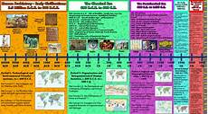 Ap World History Timeline Ap World History Ap Bootcamp
