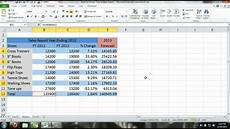 Sales Reports Excel Excel 2013 Tutorial For Noobs Part 11 How To Create A