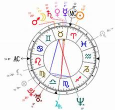 How To Read A Astrological Birth Chart Astrology Birth Chart Reading Interpretation Amp Compatibility
