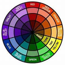colour wheel shades tones tints and hues see