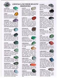 Stone Meanings Chart Easycrystals Crystal Healing Properties Chart Astrology