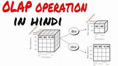 What Is Olap What Is Olap Operation In Hindi Youtube