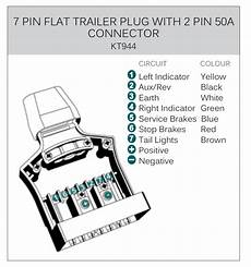 kt 9 pin trailer plug sockets with 50 power