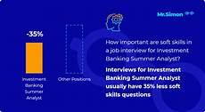 Qa Analyst Interview Questions Investment Banking Summer Analyst Interview Questions Mr