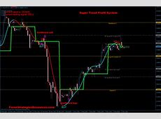 Super Trend Profit System   Forex Strategies   Forex