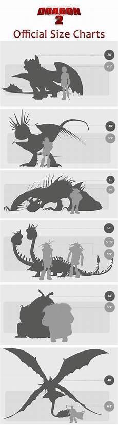 Dragon Height Chart Pin By Kendra Martin On Geekery Pinterest