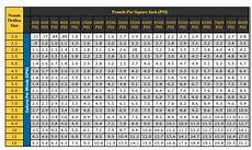 Gpm To Psi Conversion Chart Royal Brass And Hose Blog