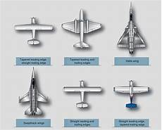 Aircraft Wing Design Calculations Wings Aircraft Structures Aircraft Systems