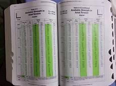 Steel Construction Manual 14th Edition Pdf Manual Of Steel Construction Pdf Download Golfschule