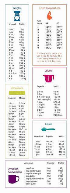 american cooking measures conversion chart baking measurements conversion table cooking tips