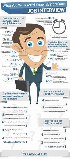 First Job Interview Tips First Impressions On A Job Interview Az Now Biz