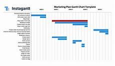 Gantt Chart Program Free Instagantt Blog Benefits Of Using Gantt Charts To Manage
