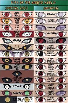Naruto Eye Chart Anime Attic Naruto Shippuden Eye Chart