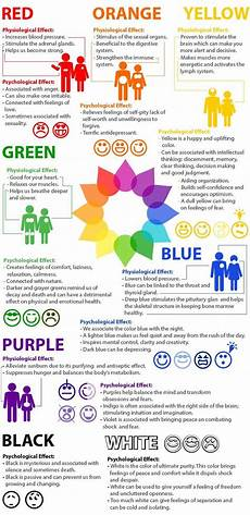 How Does Color Affect Mood Colors Affect Mood Chart Emotions Does Your Best The