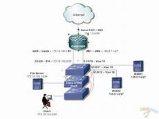 Office Network Building Small Office Network Part1 Network Design
