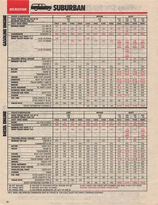 Chevy Truck Wheelbase Chart Gm 1985 Recreation Vehicles Chevy Truck Sales Brochure