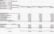 Investment Property Spreadsheet Investment Property Spreadsheet Template Within Example Of