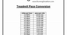 Treadmill Speed Chart Km Running Diva Treadmill Pace Conversion Chart