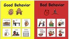 Consequences For Bad Behavior Chart Tips For Function Based Discipline In Schools