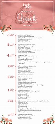 Wedding Plan Timeline Checklist How To Efficiently Plan A Wedding In Less Than 6 Months