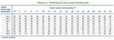 R404 Pt Chart Ac R22 Pressure Chart Tyres2c