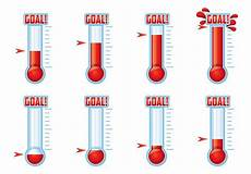 Fundraising Goal Thermometers Free Fundraiser Thermometer Template Free Download On