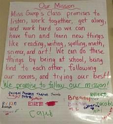 Classroom Mission Statement Classroom Mission Statement Classroom Mission Statement