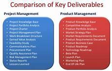 Marketing Deliverables Project Management Vs Product Management Educause