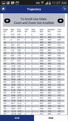 Nosler Bullet Coefficient Chart Rifle Ballistics Chart Nehabe Codeemperor Com