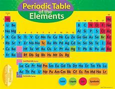 Table Of Elements Chart Trend Enterprises Periodic Table Of The Elements Learning