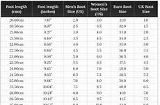 Rocky Boots Size Chart Snowboard Boot Sizes Conversion Charts Snowboarding Profiles