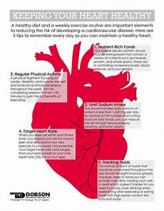 Heart Health Chart Keeping Your Heart Healthy Diet Amp Exercise Dobson