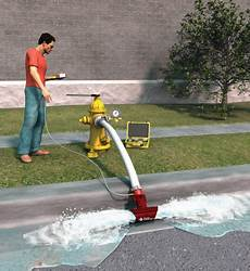 Hose Monster Low Flow Chart Hydrant Flow Testing Bundle Little Hose Monster Hosemonster