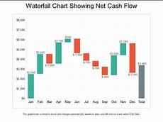 Cash Flows Chart Waterfall Chart Showing Net Cash Flow Powerpoint Shapes