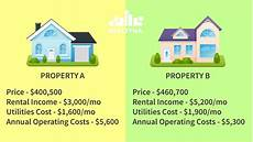 Calculate Cap Rate What Is Cap Rate In Real Estate