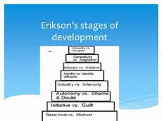 Erikson Stages Of Development Erikson S Stages Of Development