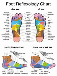 How To Do Reflexology Foot Chart 13 Reasons To Give Yourself A Foot Amp How To Do It